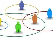 Las triadas y las organizaciones líquidas: caso Sourtech