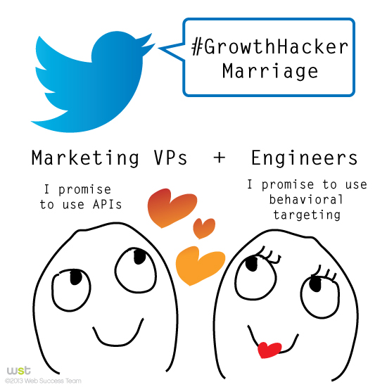 Growth Hacker