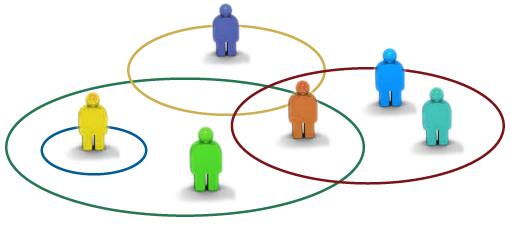 Las triadas y las organizaciones l quidas caso sourtech for Organizacion de un vivero